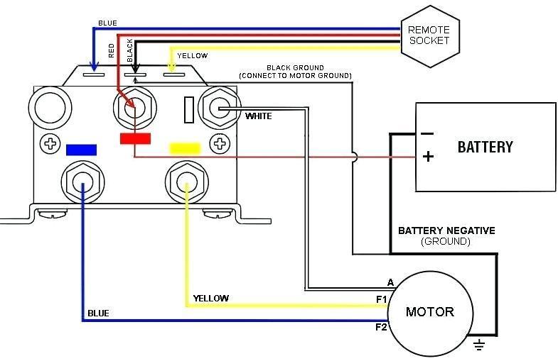 wiring diagram manual for yamaha 703 control - 1999 chevy s10 fuse box  diagram - wirediagram.tukune.jeanjaures37.fr  wiring diagram resource