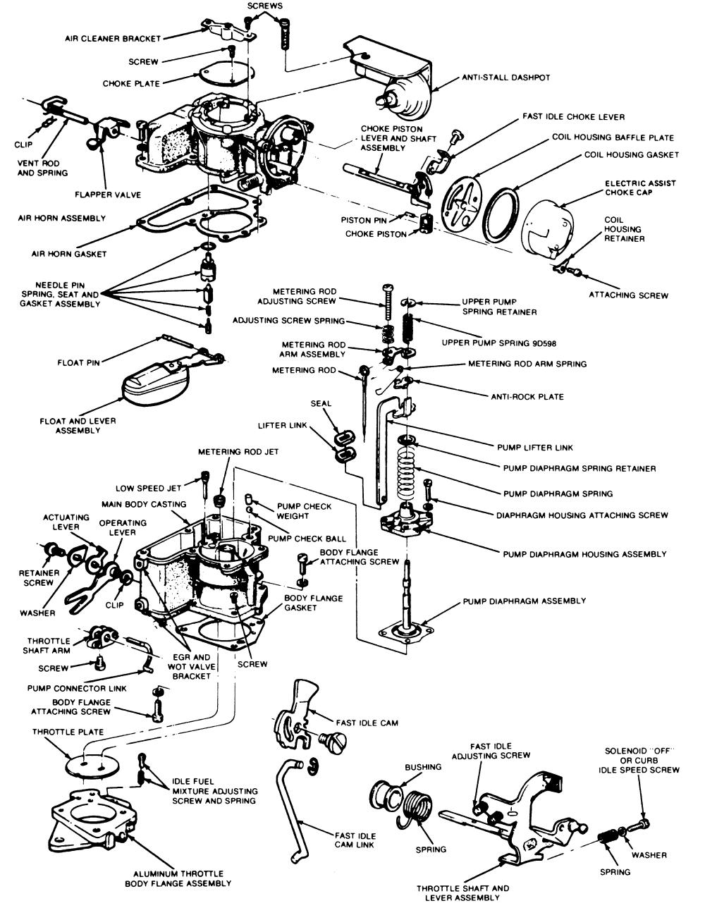 Ford F150 Carburetor Diagram Wiring Diagrams Arch Manage A Arch Manage A Alcuoredeldiabete It