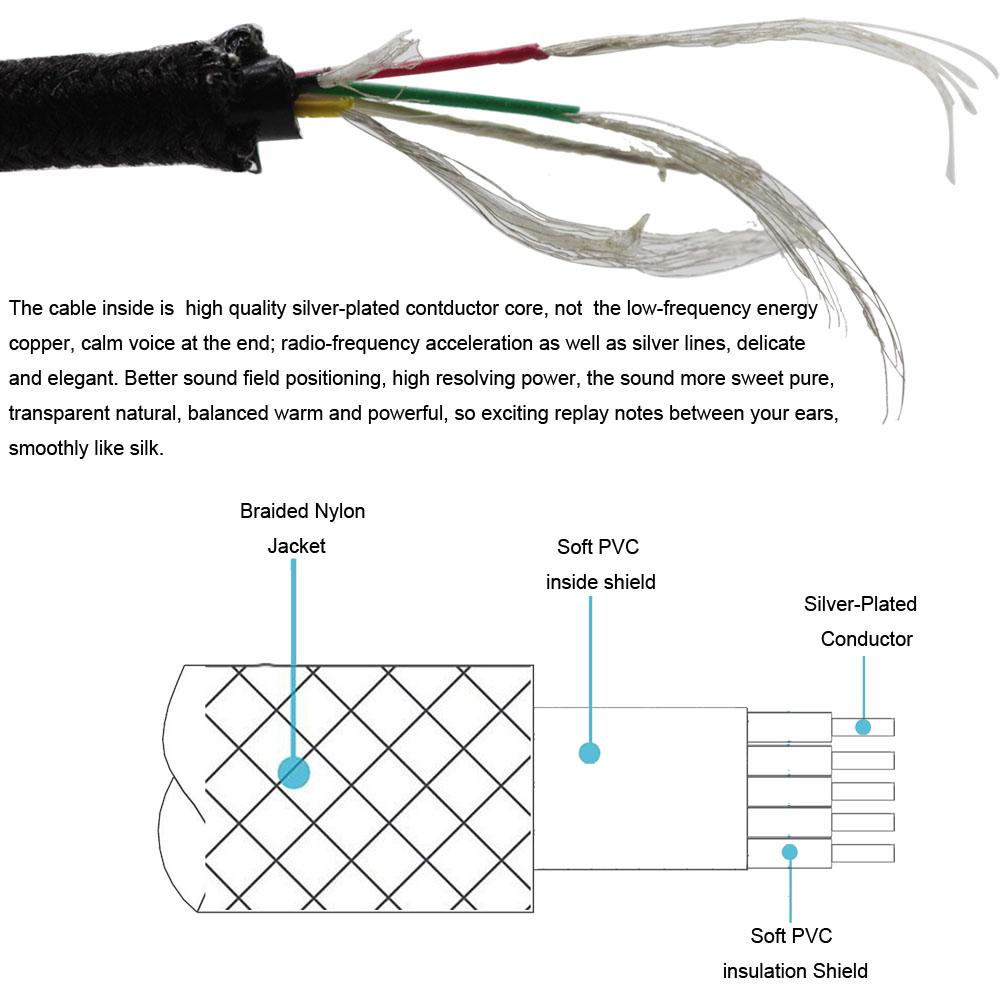 Bose Headphone Jack Wiring Diagram - Wiring Diagram
