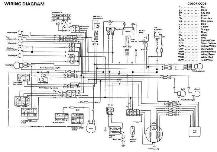 yamaha xt200 wiring diagram yamaha xt125 wiring diagram wiring diagram data  yamaha xt125 wiring diagram wiring