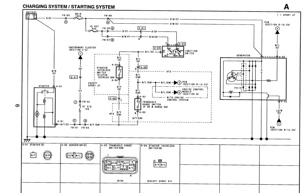 2003 Mazda 6 Alternator Wiring Diagram - Wiring Diagram