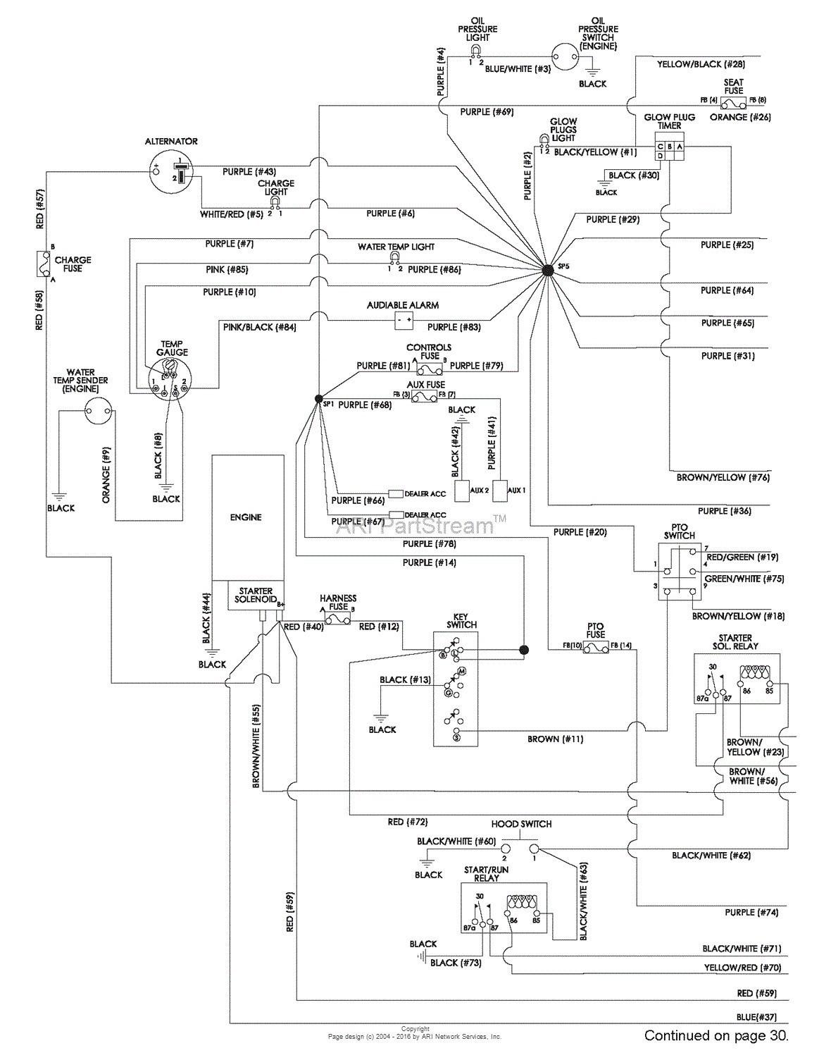 [DHAV_9290]  VA_5879] B7200 Kubota Tractor Parts Diagram On Kubota Tractor Electrical  Wiring Wiring Diagram   Kubota Tractor Electrical Wiring Diagrams      Alypt Gritea Mohammedshrine Librar Wiring 101