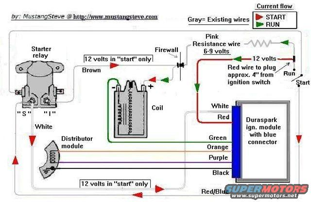 Gv 7995 73 Ford Mustang 351 Windsor Wiring Diagram