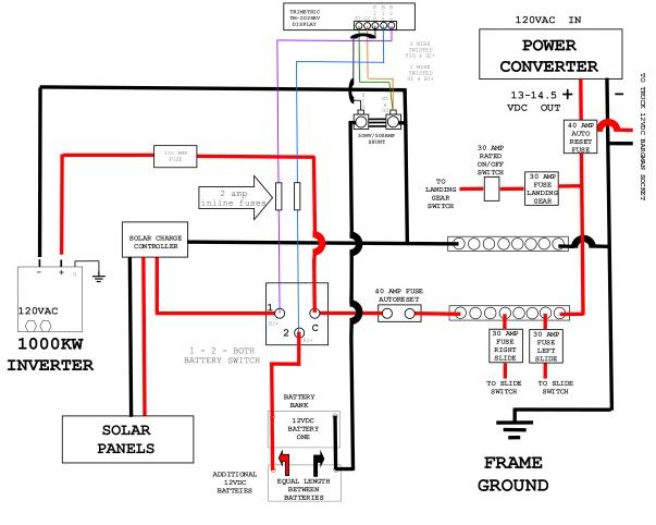 BN_7143] Forest River Battery Wiring Diagram Wiring DiagramGho Coun Semec Mohammedshrine Librar Wiring 101