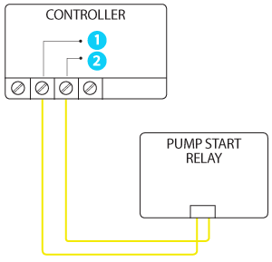 Excellent Pump Start Relay Connect To Controller Hunter Industries Wiring Cloud Domeilariaidewilluminateatxorg