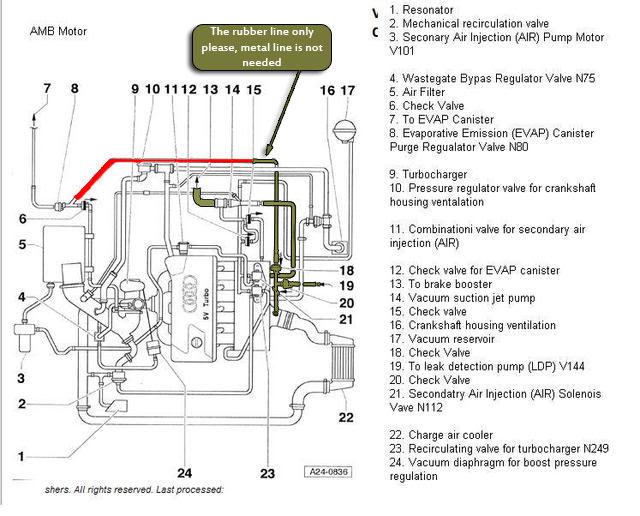 N75 Audi S3 Wiring Diagram - 1972 Ford Thunderbird Wiring Diagrams  gtwiring.au-delice-limousin.fr | N75 Audi S3 Wiring Diagram |  | Bege Wiring Diagram Full Edition