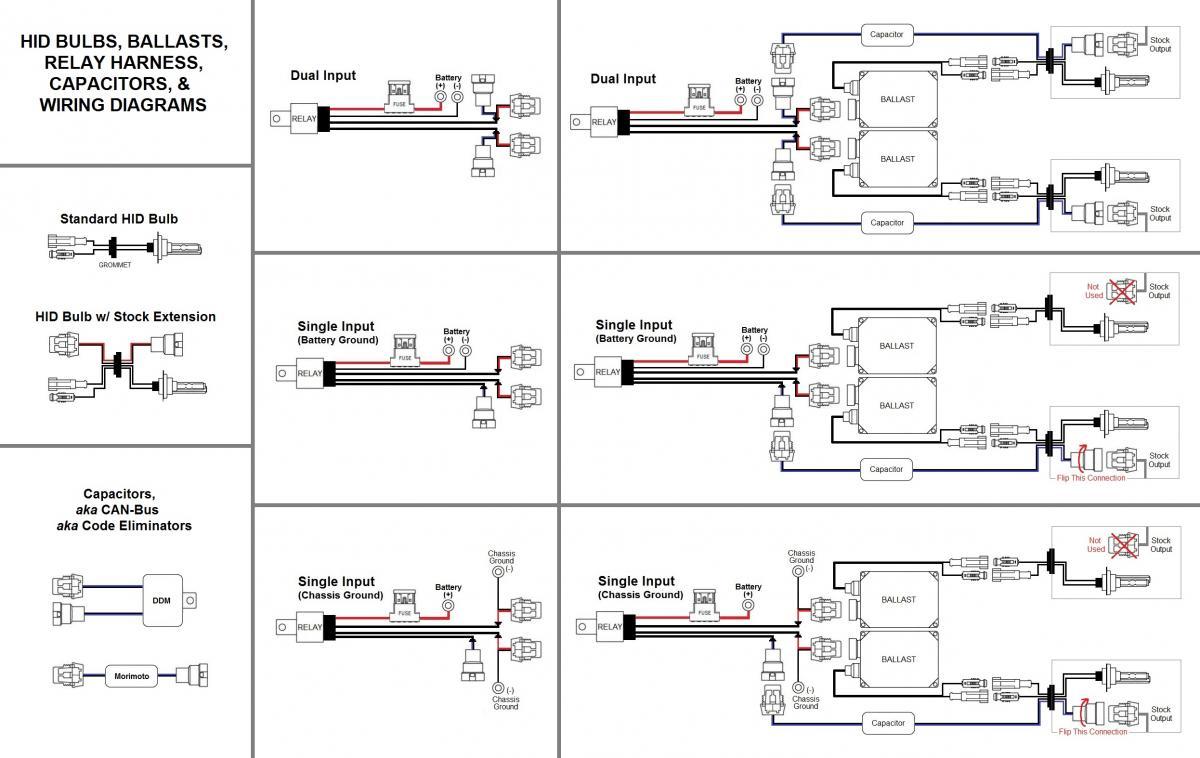 EA_8612] Anzo Headlight Wiring Diagram Schematic WiringScata Kapemie Mohammedshrine Librar Wiring 101
