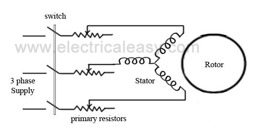 Wondrous Starting Methods Of Three Phase Induction Motors Electricaleasy Com Wiring Cloud Gufailluminateatxorg