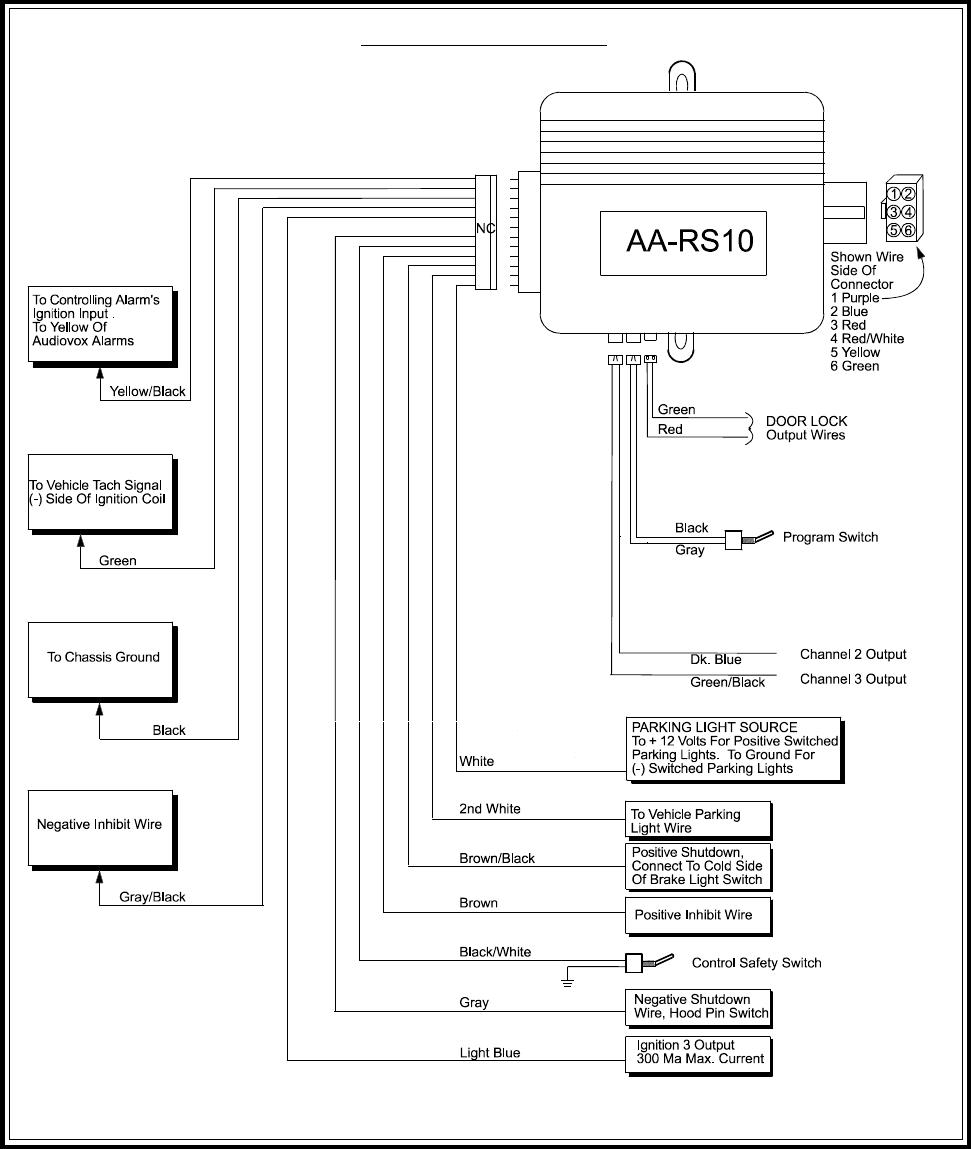 Enjoyable Audiovox Prestige Remote Start Wiring Diagram Wiring Diagram Online Wiring Cloud Rdonaheevemohammedshrineorg