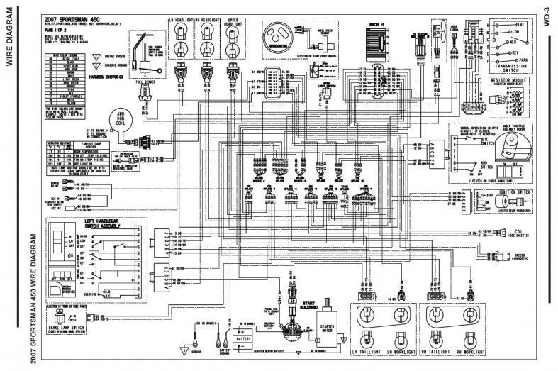 Excellent Polaris Wiring Diagrams Tm Basic Electronics Wiring Diagram Wiring Cloud Licukshollocom