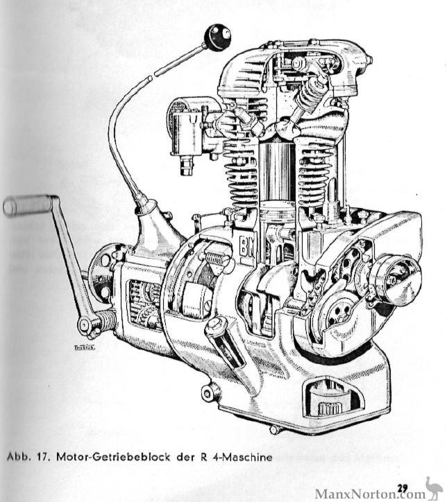 Fantastic Bmw 1936 R2 R4 Engine Diagram Wiring Cloud Monangrecoveryedborg