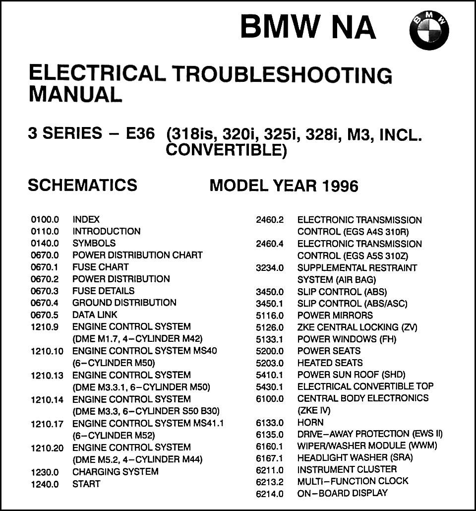 [SCHEMATICS_4JK]  BT_6626] Bmw 325I 1992 Convertible Power Distribution Diagram Fuse Box Bmw  325I Free Diagram | 1992 Bmw 325i Fuse Panel Diagram |  | Licuk Oidei Trons Mohammedshrine Librar Wiring 101