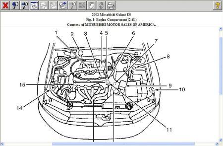 Prime 2000 Mitsubishi Mirage Engine Diagram Wiring Diagram Wiring Cloud Rdonaheevemohammedshrineorg