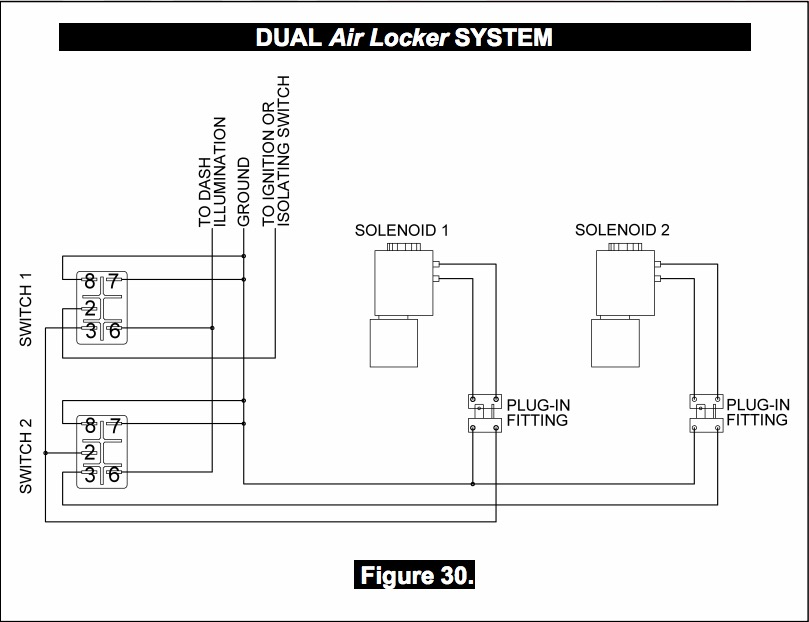 Jeep Tj Rubicon Locker Wiring Diagram Wiring Diagram Center Right Normal Right Normal Tatikids It