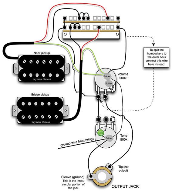 Terrific Mod Garage A Flexible Dual Humbucker Wiring Scheme Premier Guitar Wiring Cloud Waroletkolfr09Org