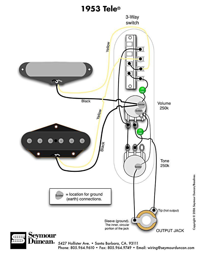 Fantastic Seymour Duncan Wiring Diagrams For Fender Diagram Data Schema Wiring Cloud Ymoonsalvmohammedshrineorg