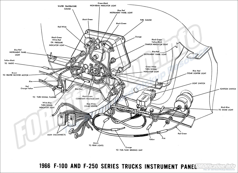 [FPER_4992]  YA_5554] 1966 Ford F250 Wiring Diagram | 1966 Ford F100 Steering Column Wiring Diagram |  | Caba Nerve Bocep Mohammedshrine Librar Wiring 101