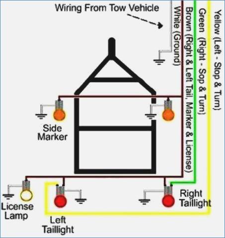 Enjoyable 4 Wire Trailer Hitch Diagram Wiring Diagram Wiring Cloud Rdonaheevemohammedshrineorg