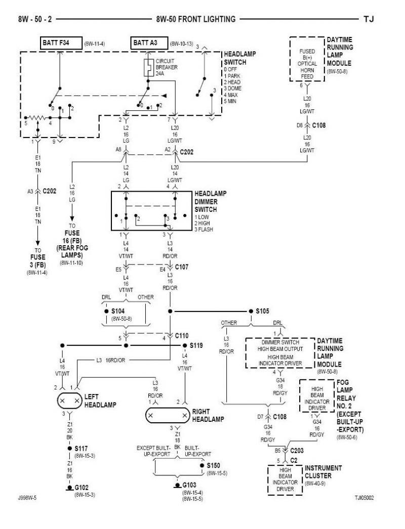 jeep headlight wiring - wiring diagram book agency-mode -  agency-mode.prolocoisoletremiti.it  prolocoisoletremiti.it