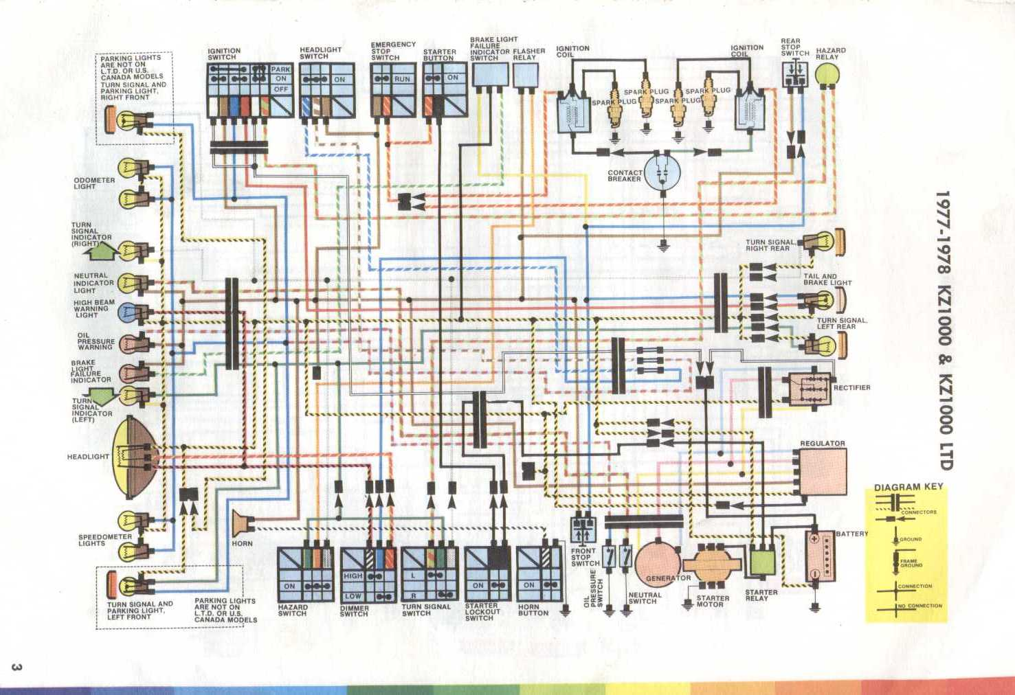 GM_5954] 77 Kawasaki Kz1000 Wiring Diagram Wiring DiagramIntel Phot Bocep Frag Animo Umize Hapolo Mohammedshrine Librar Wiring 101