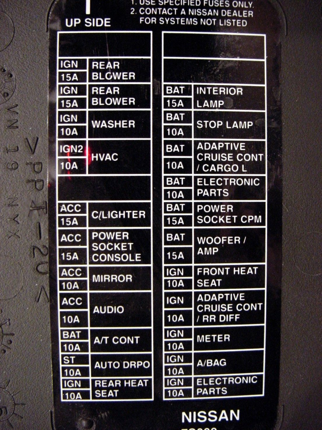 Nissan Cube Fuse Box Wiring Diagram Activity Activity Saleebalocchi It