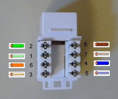 Groovy Siemon Jack Wiring Diagram Z Plug Awards Base 8 Fiber Siemon Rj45 Wiring Cloud Intelaidewilluminateatxorg