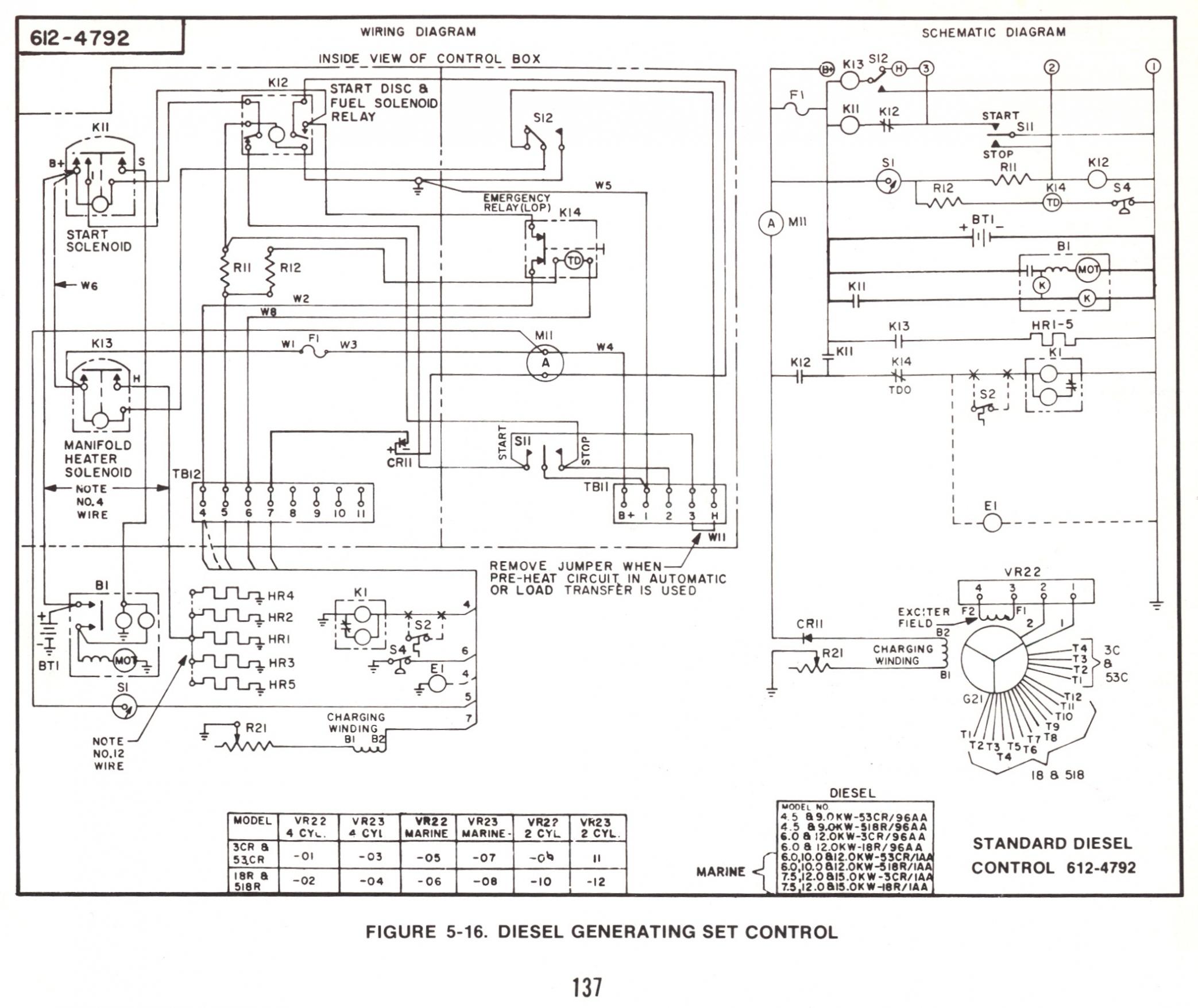 OC_1454] 6 5 Onan Rv Generator Wiring Diagram Download DiagramMonoc Exmet Mohammedshrine Librar Wiring 101