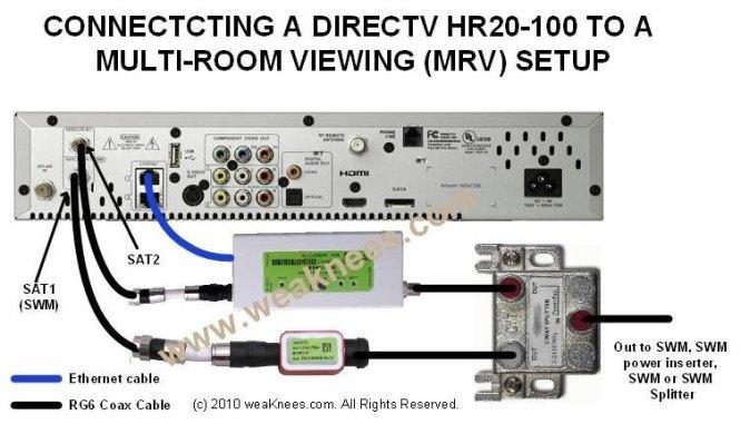LW_9728] Wiring Diagrams For Directv Whole House DvrGreas Bepta Mohammedshrine Librar Wiring 101