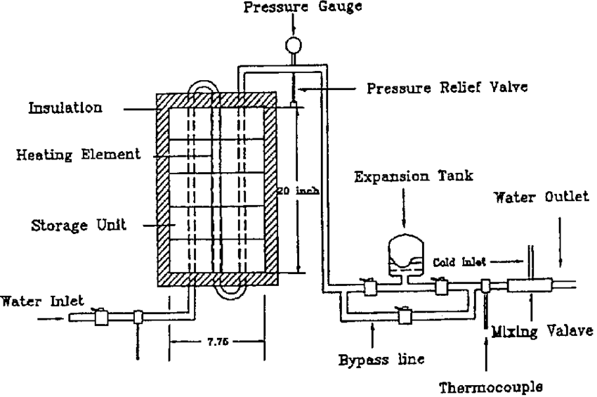 rheem water heater wiring schematic wiring water diagram heater rheemre13 wiring diagram data  wiring water diagram heater rheemre13