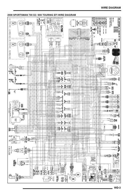 Polaris Sportsman 800 Wiring Diagram - Wiring Diagramszone.lazy.lesvignoblesguimberteau.fr