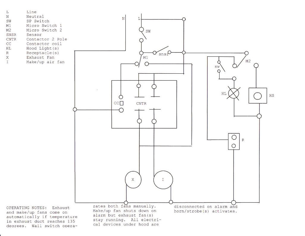 ansul shut down wiring diagram mg 7431  wiring diagram for ansul system get free image about  wiring diagram for ansul system