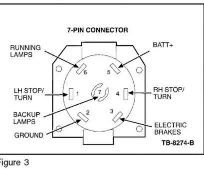 [FPWZ_2684]  XB_1852] 2000 Silverado 7 Pin Plug Wiring Diagram | 7 Pin Trailer Wiring Diagram Gmc |  | Hete Over Iosco Jebrp Hisre Xeira Hyedi Mohammedshrine Librar Wiring 101