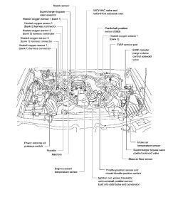 2000 Nissan Frontier Engine Wiring Harness Wiring Diagram Report1 Report1 Maceratadoc It