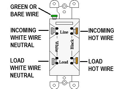 Enjoyable Gfci Outlet Wiring Basic Electronics Wiring Diagram Wiring Cloud Dulfrecoveryedborg