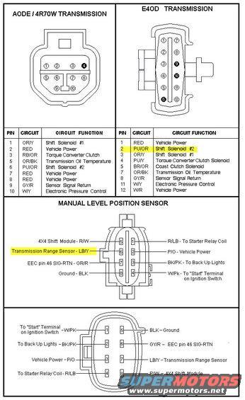 mv_7478] e4od transmission wiring diagram 92  jidig kapemie mohammedshrine librar wiring 101