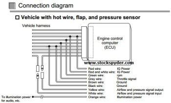 [ZHKZ_3066]  EG_9614] 1Jz Gte Apexi Neo Wiring Diagram Schematic Wiring   Apexi Safc 2 Wiring Diagram      Plan Xorcede Mohammedshrine Librar Wiring 101