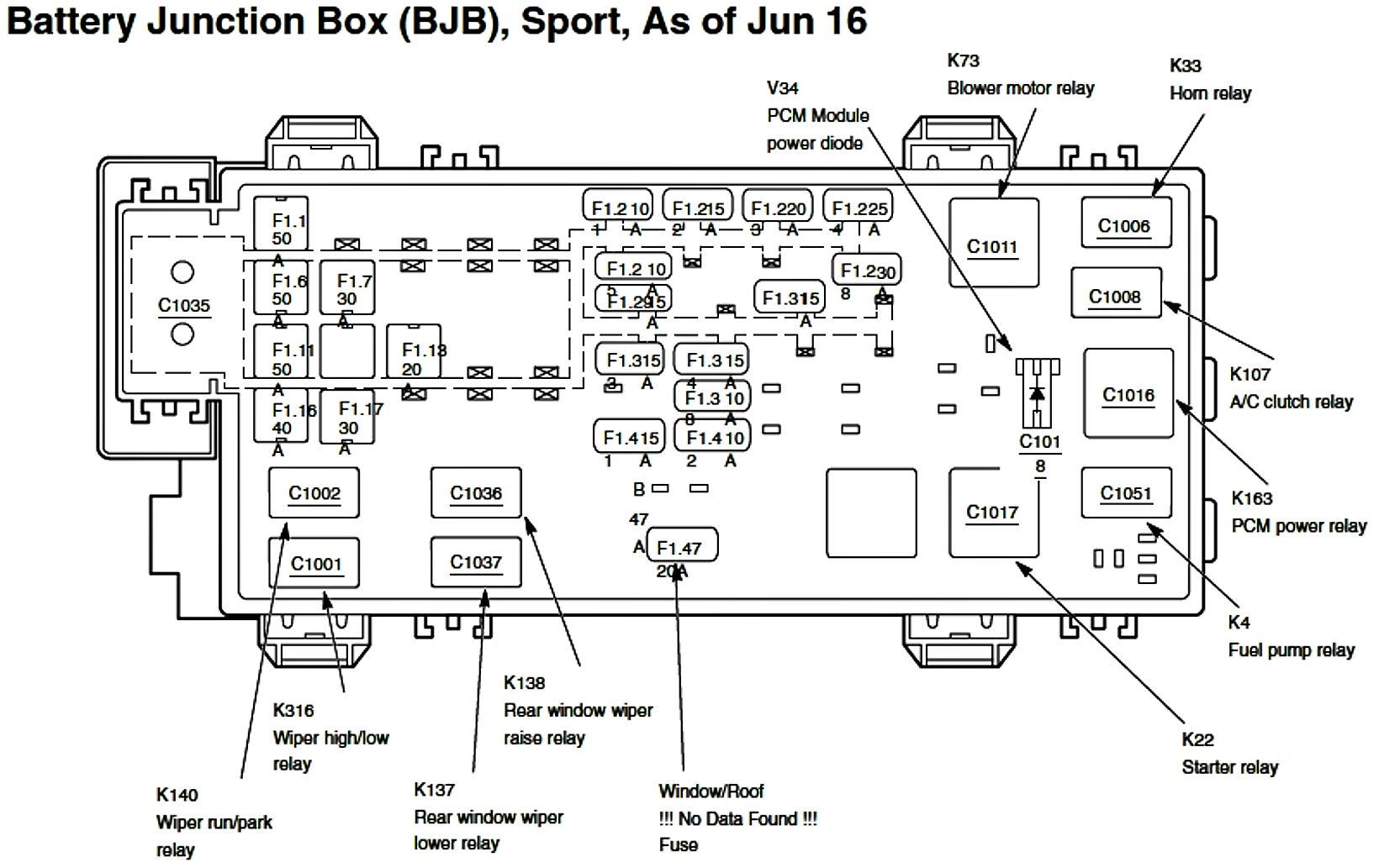 fuse diagram for 2004 explorer 2001 explorer sport fuse diagram wiring diagram data  2001 explorer sport fuse diagram