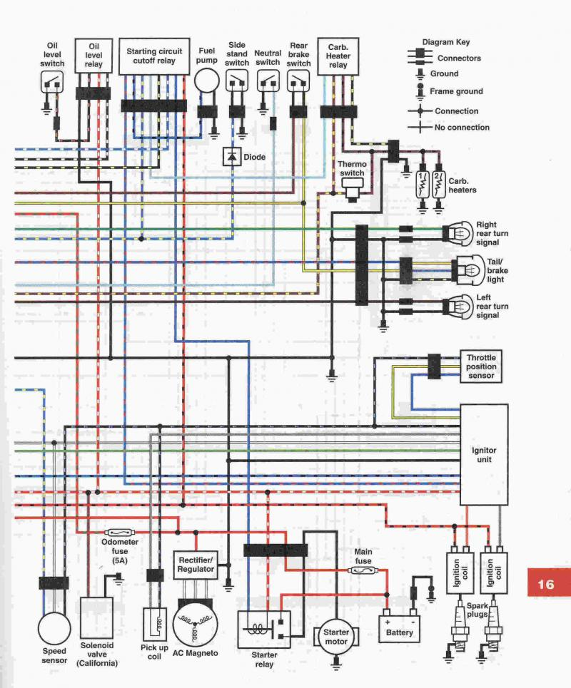 Yamaha V Star 650 Classic Wiring Diagram Wiring Diagram Schema Energy Energy Atmosphereconcept It