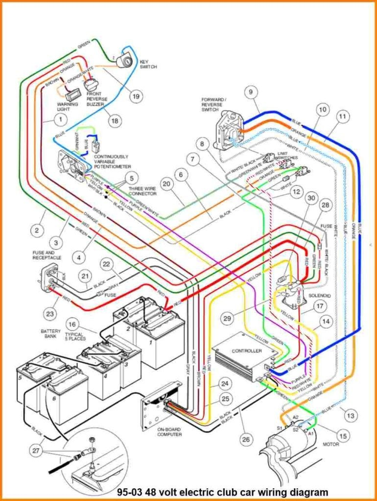 mb_9161] an ignition switch wiring diagram for a 2003 workhorse w22 chasis  free diagram  sequ phot nnigh inama wiluq pap mohammedshrine librar wiring 101