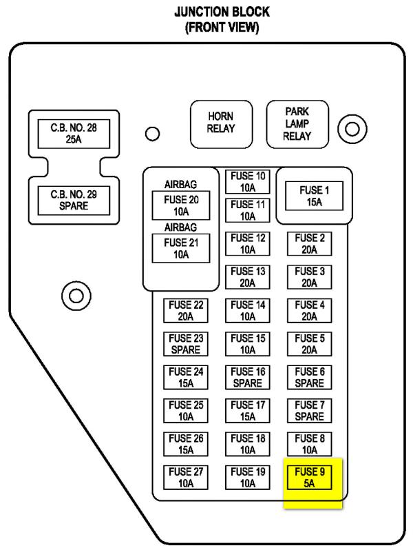 2002 dodge dakota fuse box location  wiring diagram wave