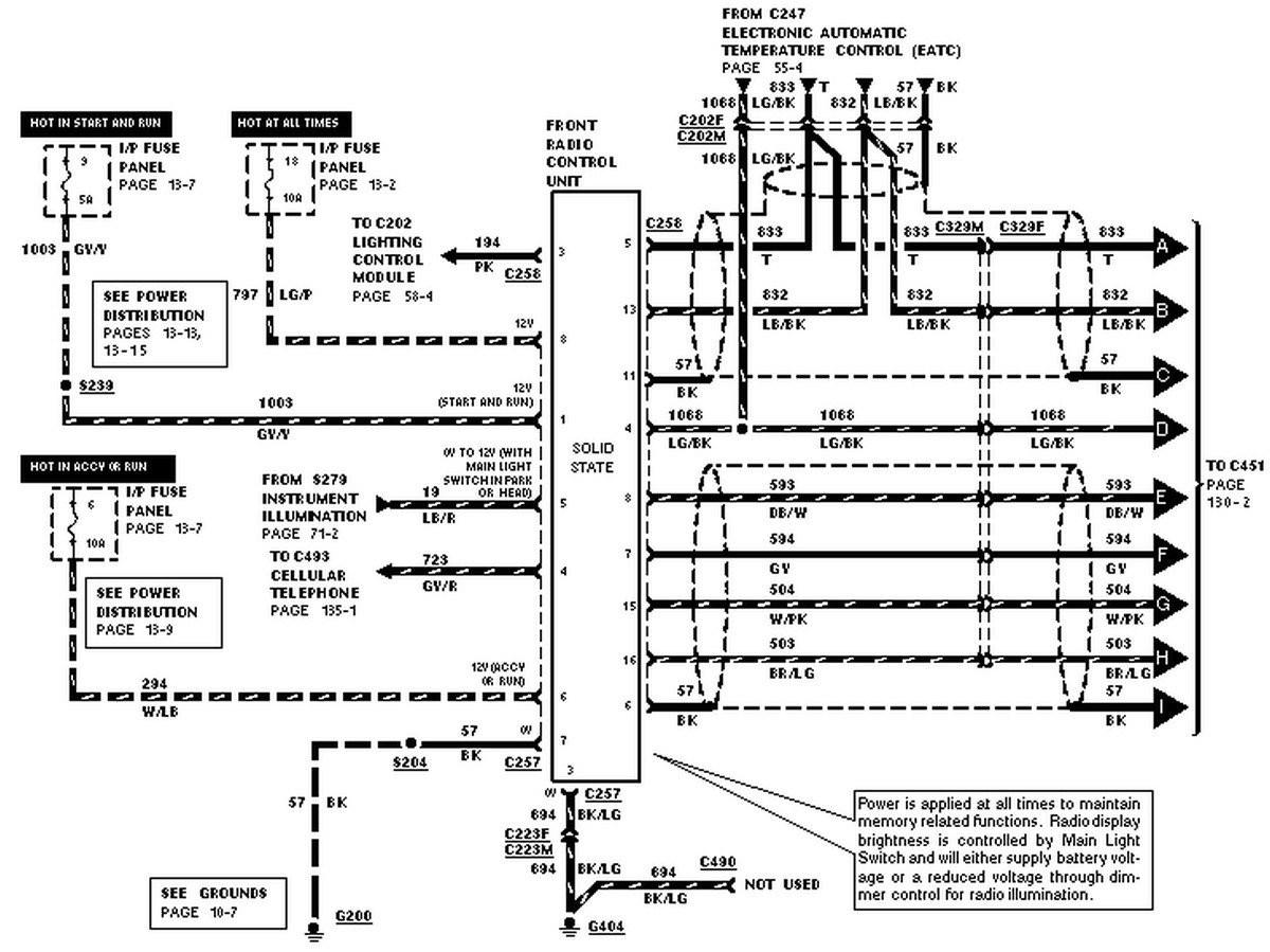 Free Lincoln Wiring Diagrams Wiring Diagrams Site List Star List Star Geasparquet It