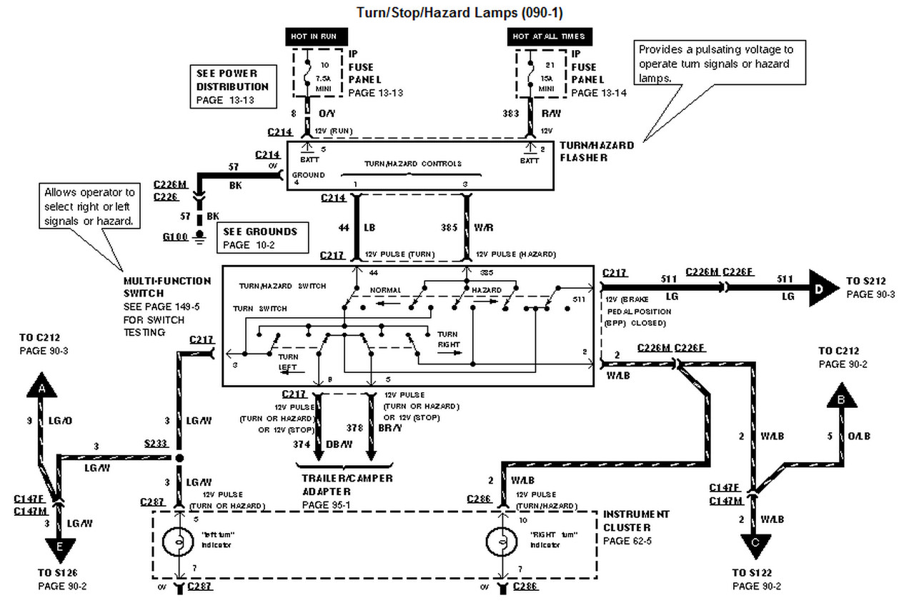 Lamp Wiring Schematic 1995 Ford Ranger Obd2a Vtec Wiring Diagram For 1982dodge 7gen Nissaan Warmi Fr