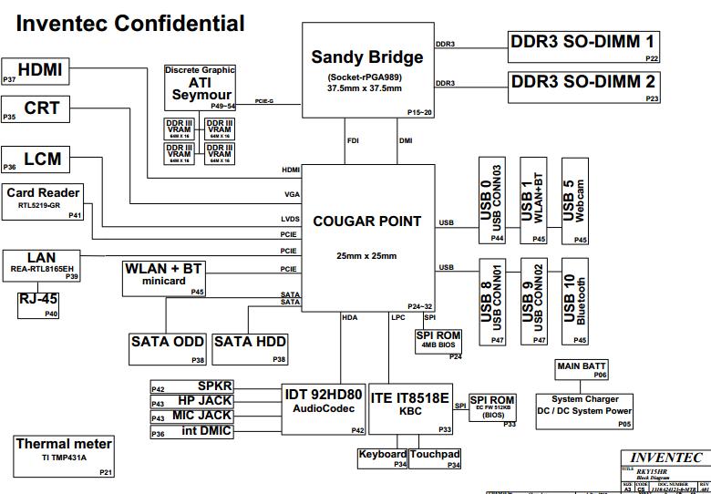 [DIAGRAM_3ER]  TH_9455] Hp Pavilion Ze4900 Laptop Schematic Diagram Wiring Diagram   Wiring Schematic For Hp Pc      Alia Bdel Joni Hete Dome Mohammedshrine Librar Wiring 101