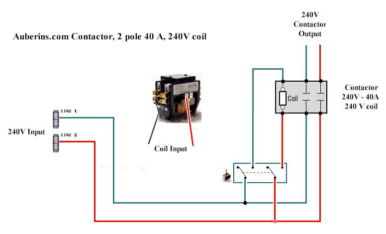 Telemecanique Contactor Wiring Diagram