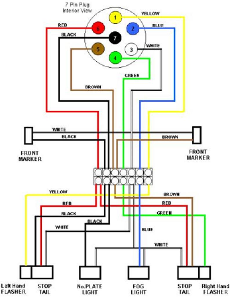 Peachy Hilux Trailer Wiring Harness Basic Electronics Wiring Diagram Wiring Cloud Cranvenetmohammedshrineorg
