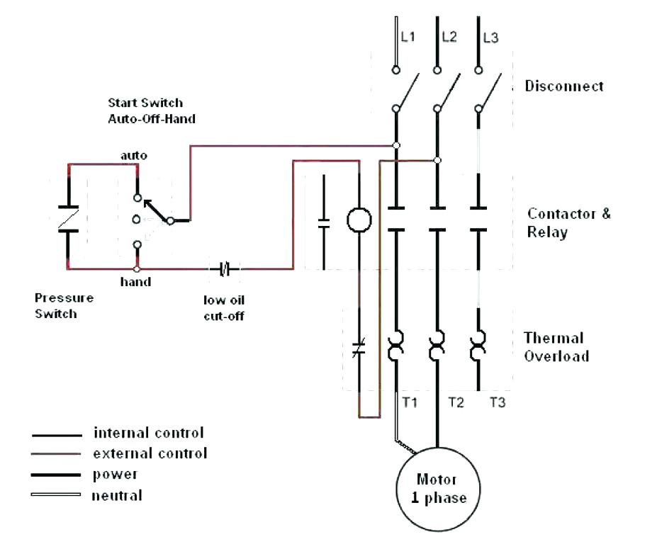 Incredible Wiring A Pressure Switch Air Compressor Control Wiring Diagram 1 Wiring Cloud Licukosporaidewilluminateatxorg