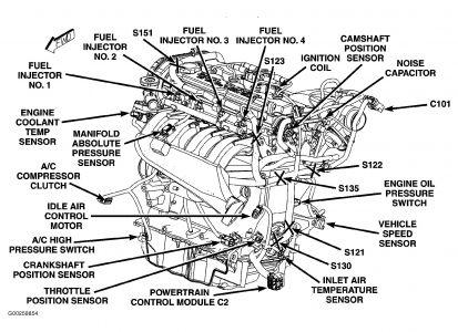 95 Dodge Stratus Engine Diagram Wiring Diagrams Turn Sense Turn Sense Massimocariello It