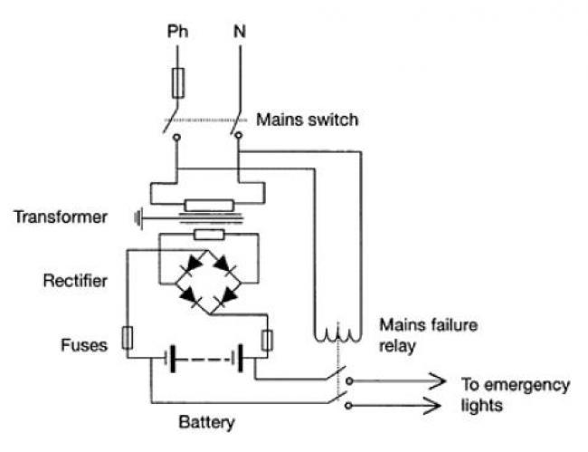 LT_4704] Emergency Wiring Diagram Furthermore Emergency Ballast Wiring  DiagramIness Semec Mohammedshrine Librar Wiring 101