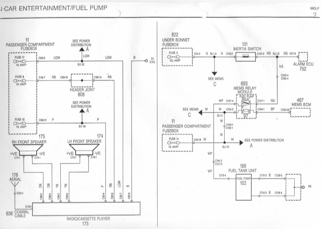 DL_8789] Rover 200 Wiring Diagram Schematic WiringEffl Gentot Greas Benkeme Mohammedshrine Librar Wiring 101