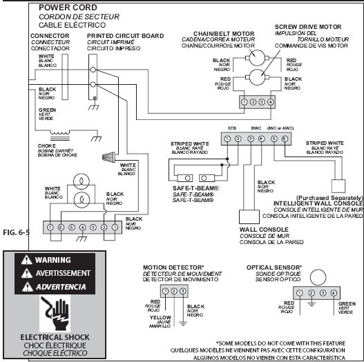 Bypass Garage Door Safety Sensor Wiring Diagram - 2001 3 0 Mitsubishi  Engine Diagram - rc85wirings.hazzard.waystar.frWiring Diagram Resource